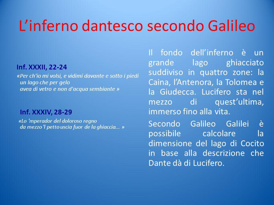 L'inferno dantesco secondo Galileo