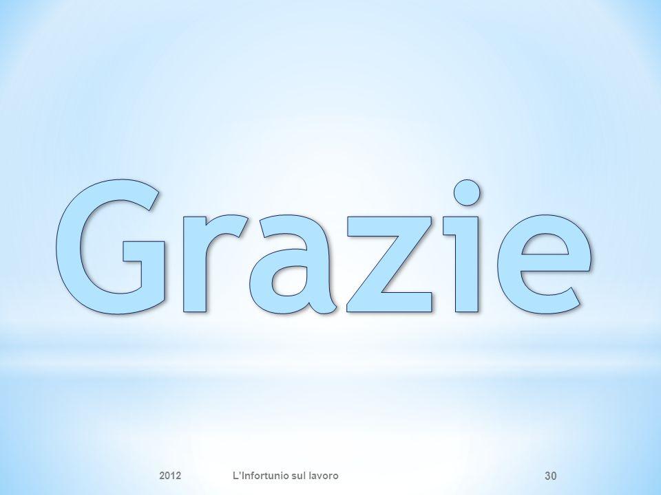 Grazie 2012 L Infortunio sul lavoro