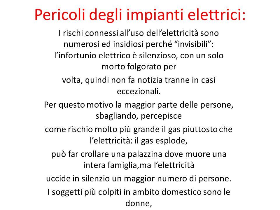 Pericoli degli impianti elettrici: