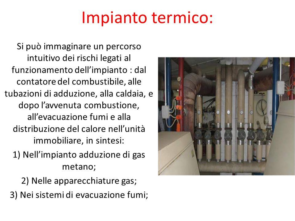 Impianto termico: