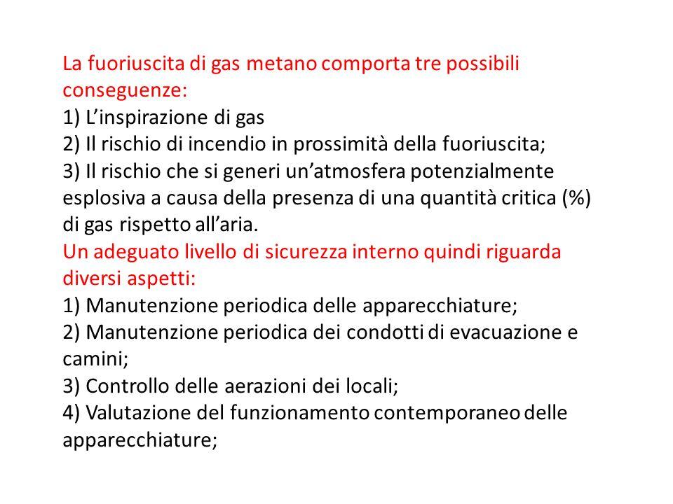 La fuoriuscita di gas metano comporta tre possibili conseguenze: