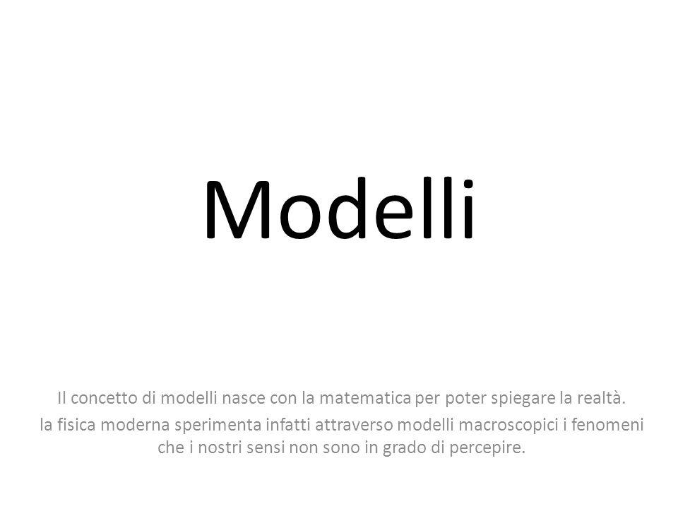 Modelli Il concetto di modelli nasce con la matematica per poter spiegare la realtà.