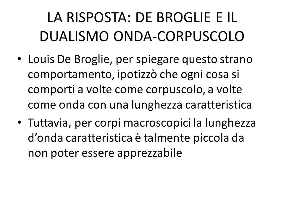 LA RISPOSTA: DE BROGLIE E IL DUALISMO ONDA-CORPUSCOLO
