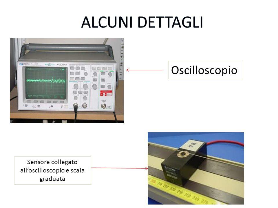 Sensore collegato all'oscilloscopio e scala graduata