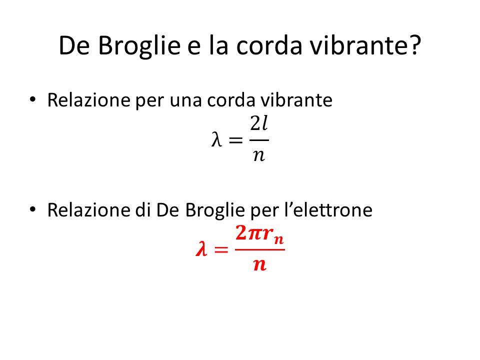 De Broglie e la corda vibrante