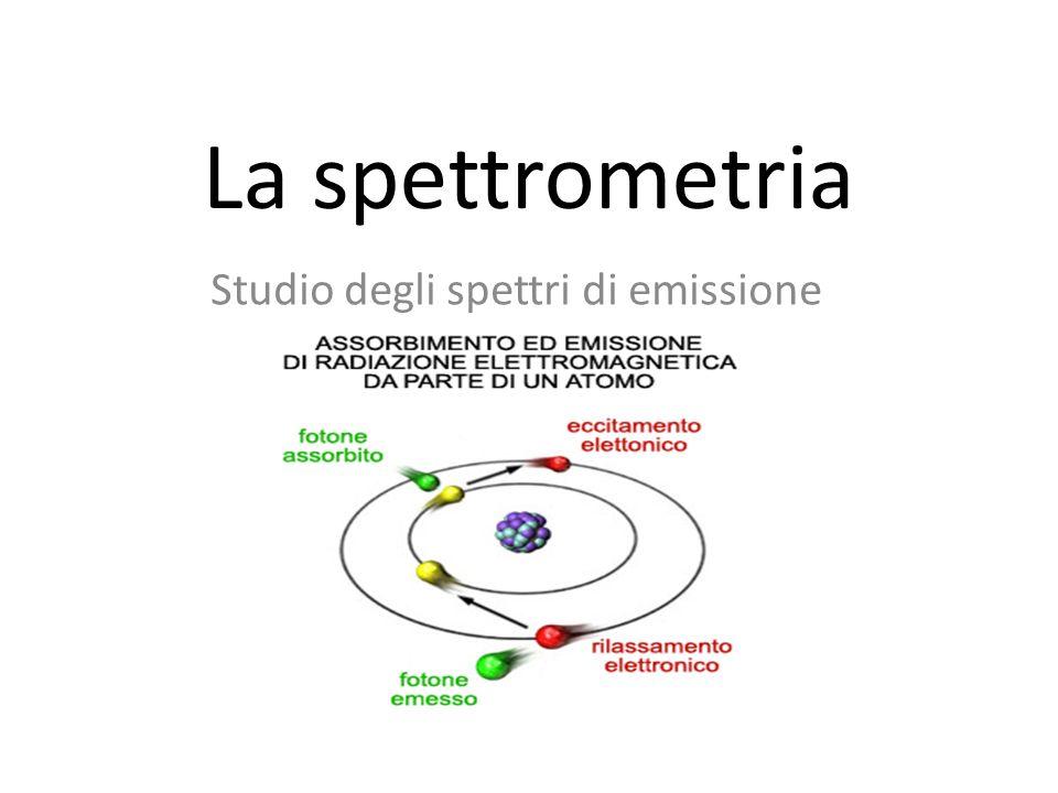 Studio degli spettri di emissione