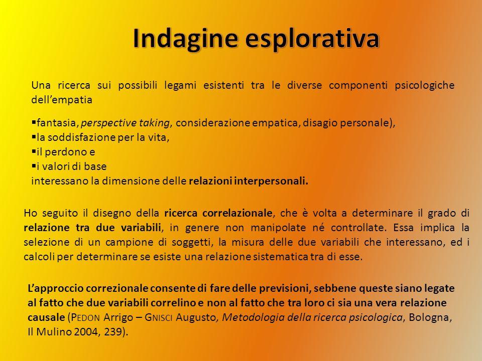 Indagine esplorativa Una ricerca sui possibili legami esistenti tra le diverse componenti psicologiche dell'empatia.