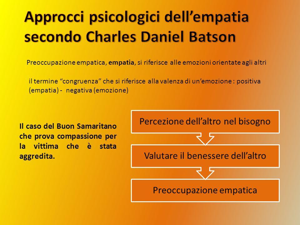 Approcci psicologici dell'empatia secondo Charles Daniel Batson