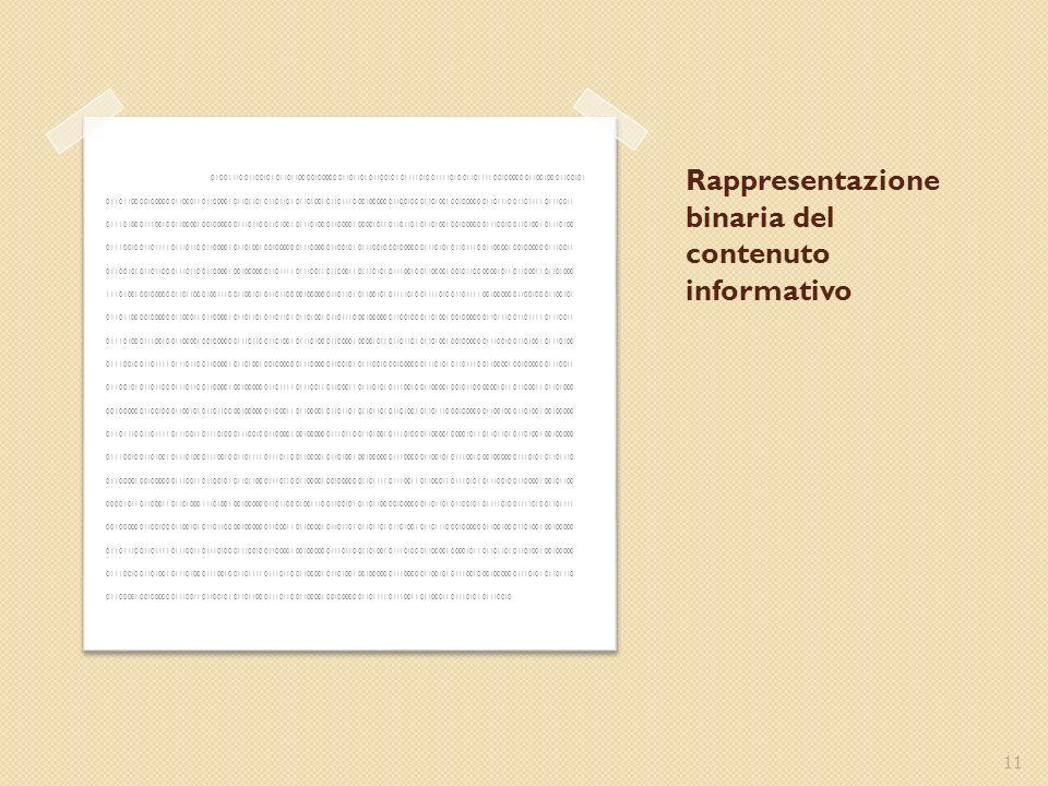 Rappresentazione binaria del contenuto informativo
