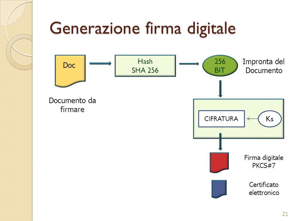 Generazione firma digitale