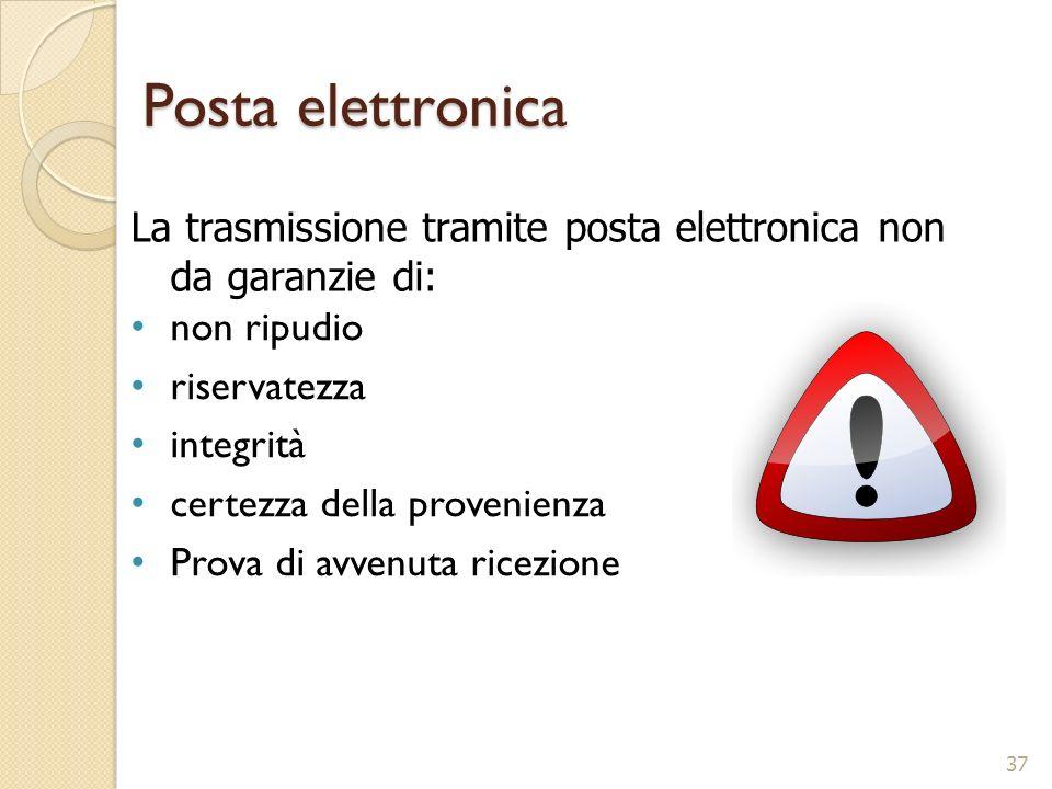 Posta elettronica La trasmissione tramite posta elettronica non da garanzie di: non ripudio. riservatezza.