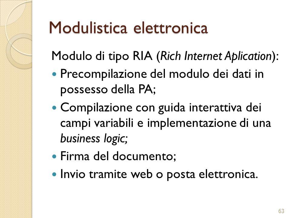 Modulistica elettronica