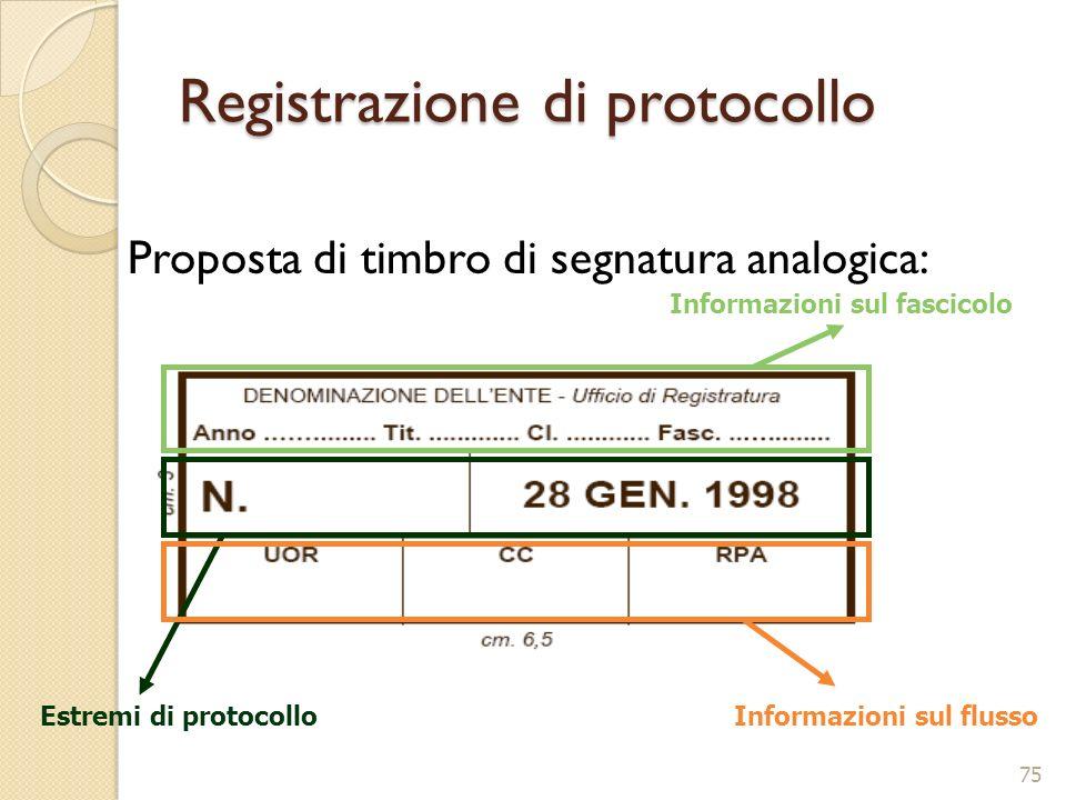 Registrazione di protocollo