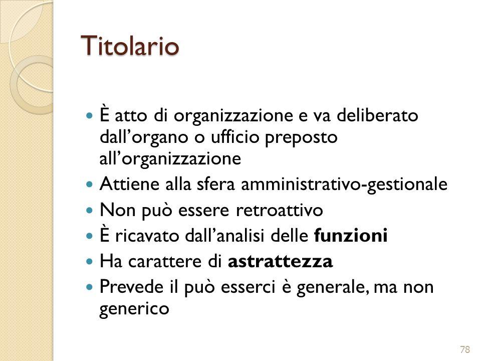 TitolarioÈ atto di organizzazione e va deliberato dall'organo o ufficio preposto all'organizzazione.