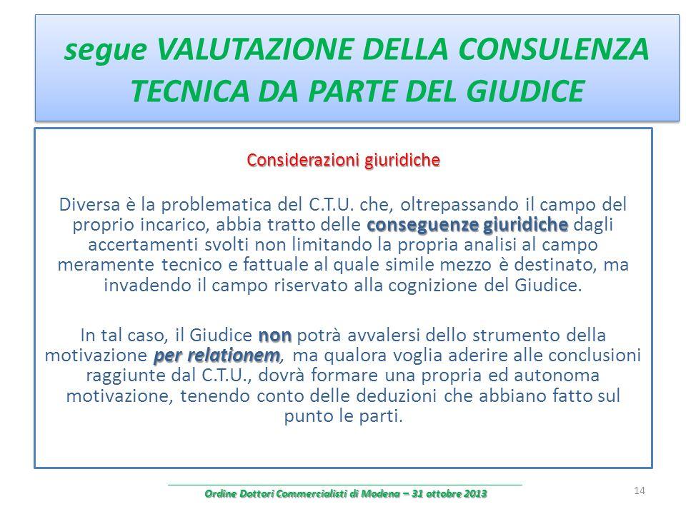 segue VALUTAZIONE DELLA CONSULENZA TECNICA DA PARTE DEL GIUDICE