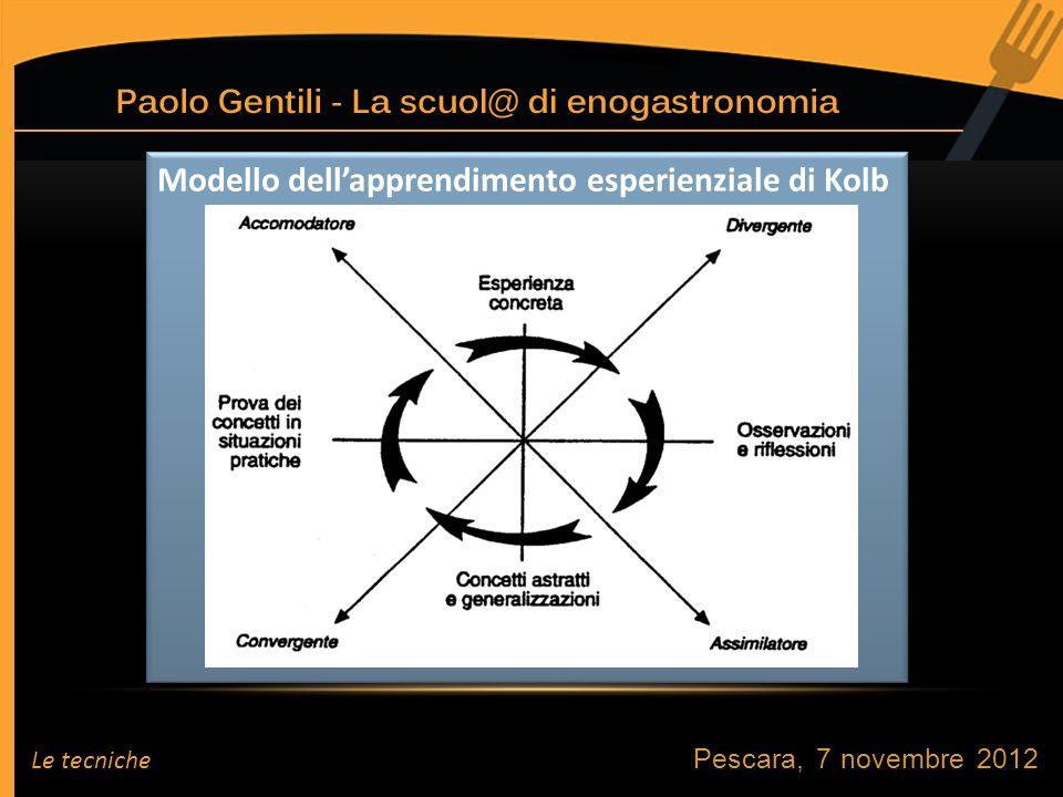 Modello dell'apprendimento esperienziale di Kolb