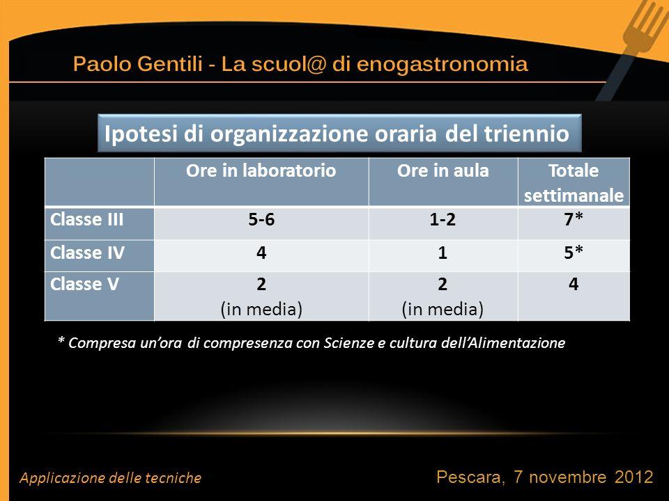 Ipotesi di organizzazione oraria del triennio