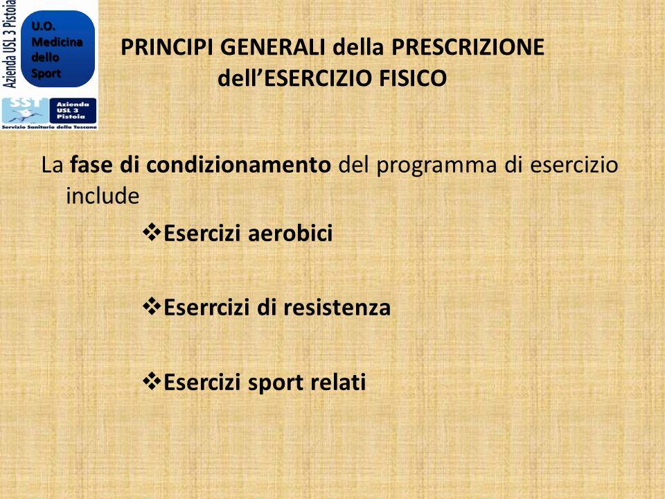 PRINCIPI GENERALI della PRESCRIZIONE dell'ESERCIZIO FISICO