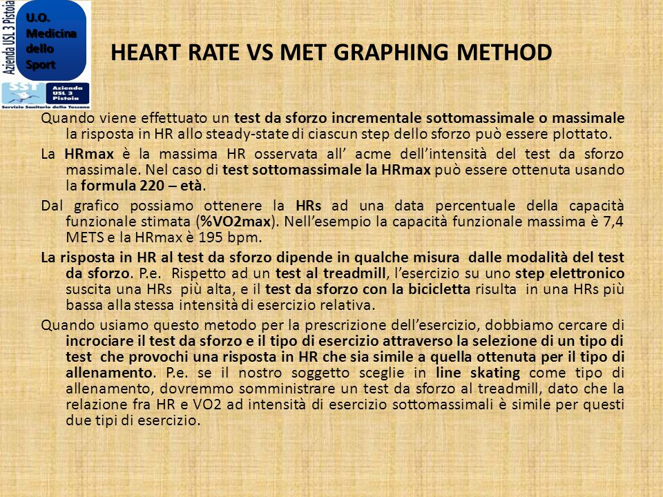 HEART RATE VS MET GRAPHING METHOD
