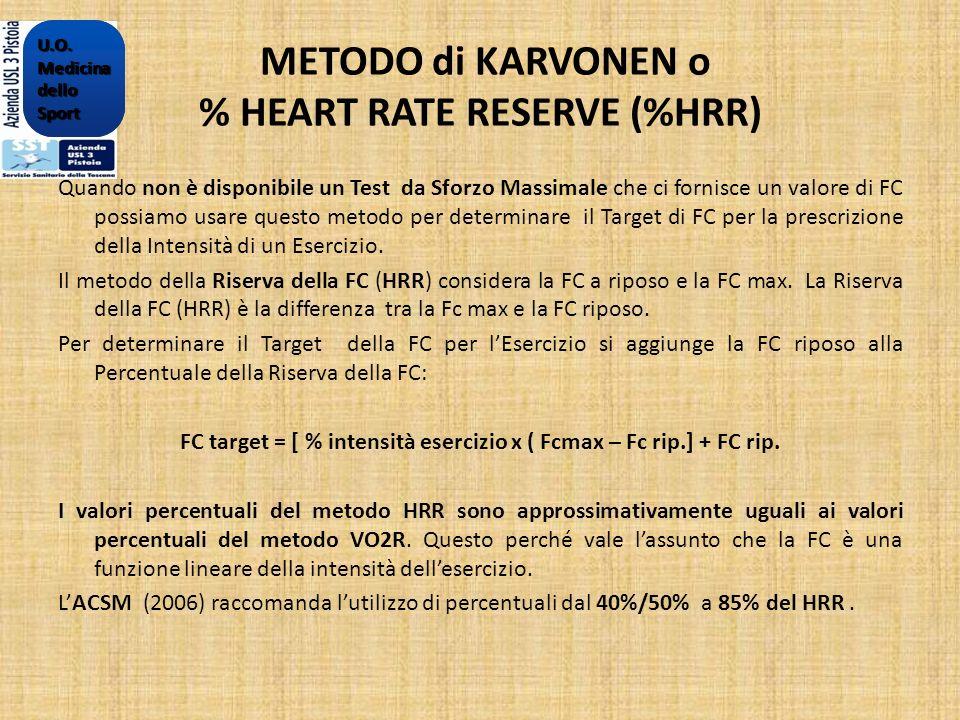 METODO di KARVONEN o % HEART RATE RESERVE (%HRR)