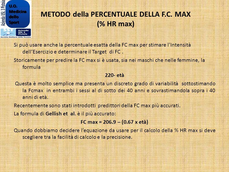 METODO della PERCENTUALE DELLA F.C. MAX (% HR max)