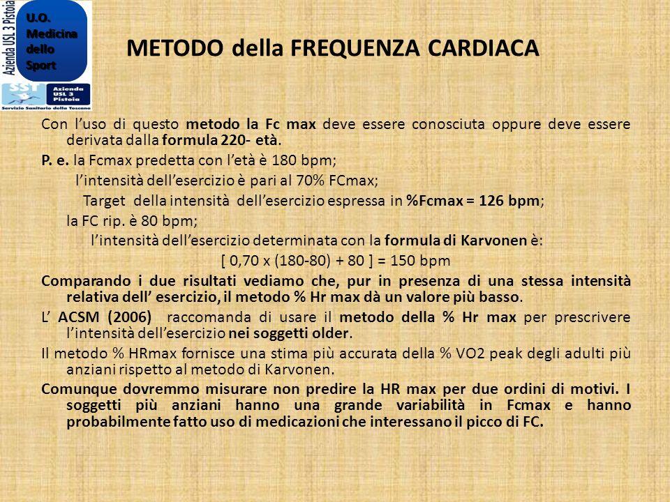 METODO della FREQUENZA CARDIACA