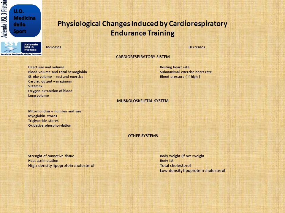 Physiological Changes Induced by Cardiorespiratory Endurance Training