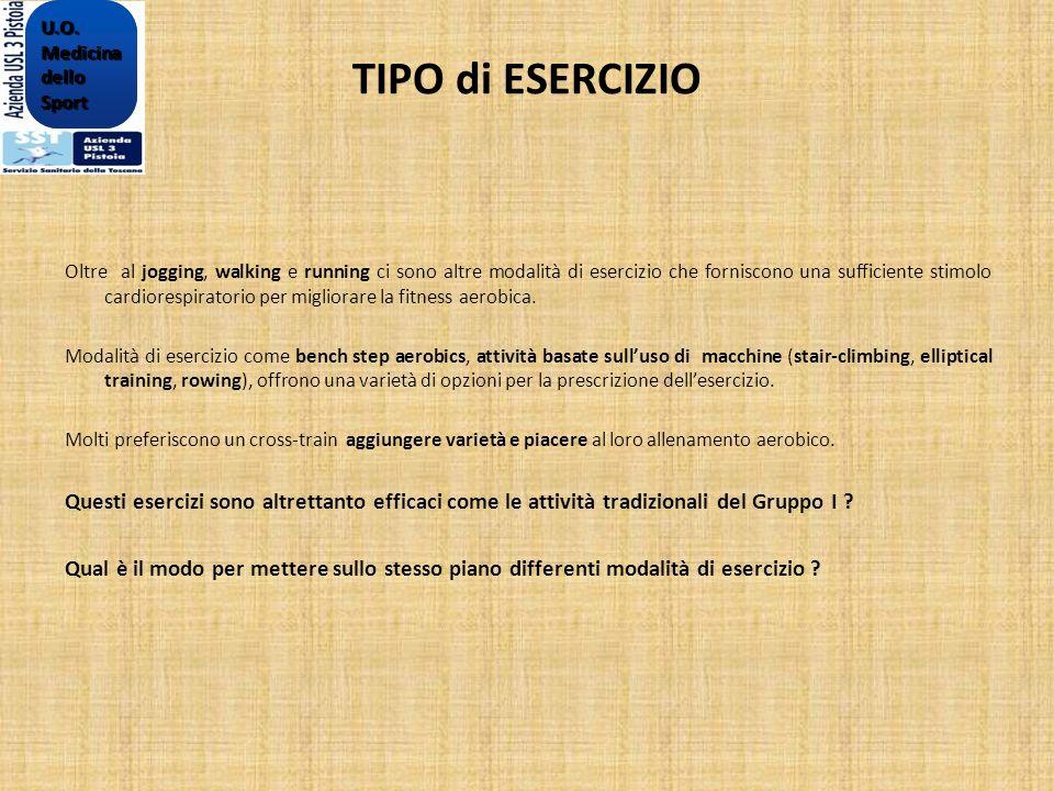 U.O. Medicina. dello. Sport. TIPO di ESERCIZIO.