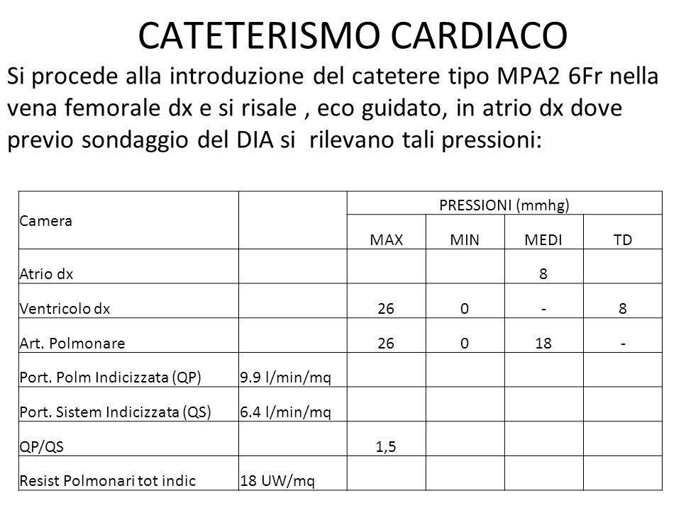 CATETERISMO CARDIACO Si procede alla introduzione del catetere tipo MPA2 6Fr nella vena femorale dx e si risale , eco guidato, in atrio dx dove previo sondaggio del DIA si rilevano tali pressioni: