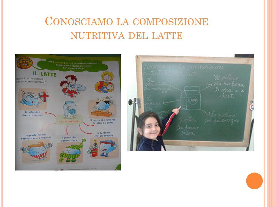 Conosciamo la composizione nutritiva del latte