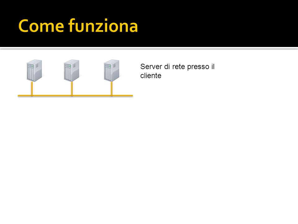 Come funziona Server di rete presso il cliente
