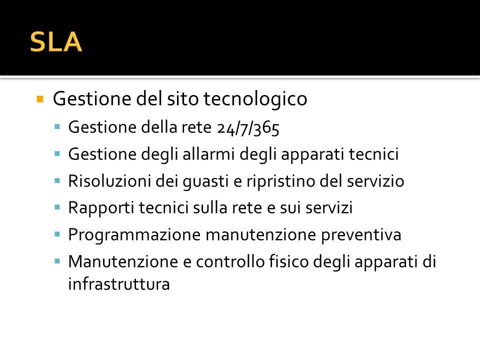 SLA Gestione del sito tecnologico Gestione della rete 24/7/365