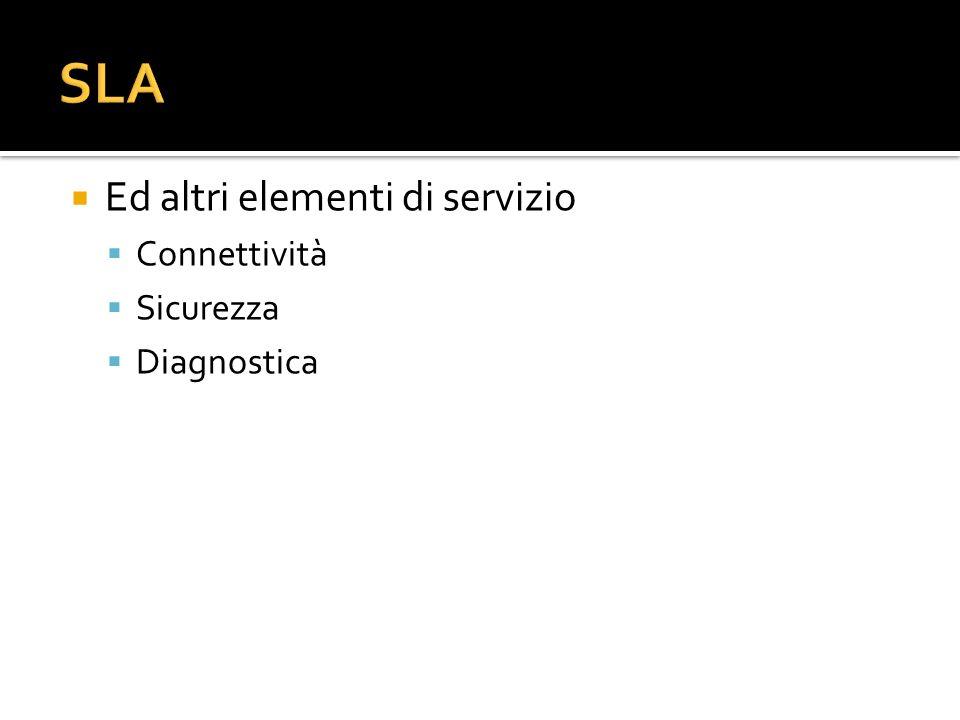SLA Ed altri elementi di servizio Connettività Sicurezza Diagnostica