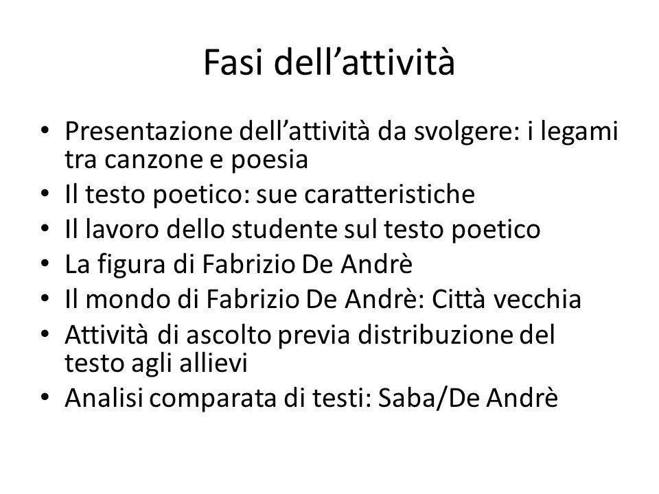 Fasi dell'attività Presentazione dell'attività da svolgere: i legami tra canzone e poesia. Il testo poetico: sue caratteristiche.