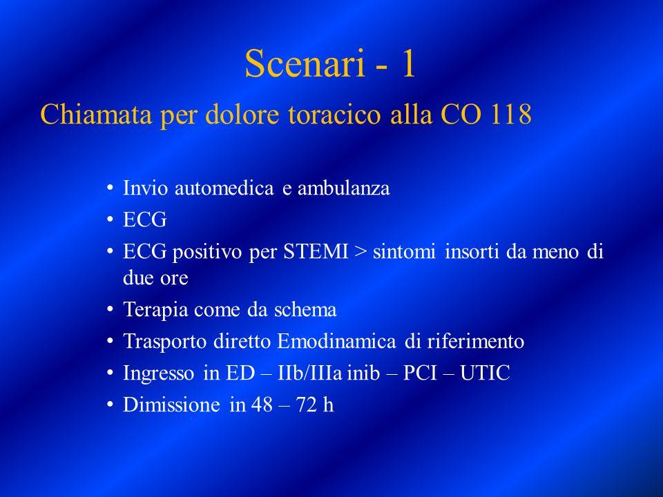 Scenari - 1 Chiamata per dolore toracico alla CO 118