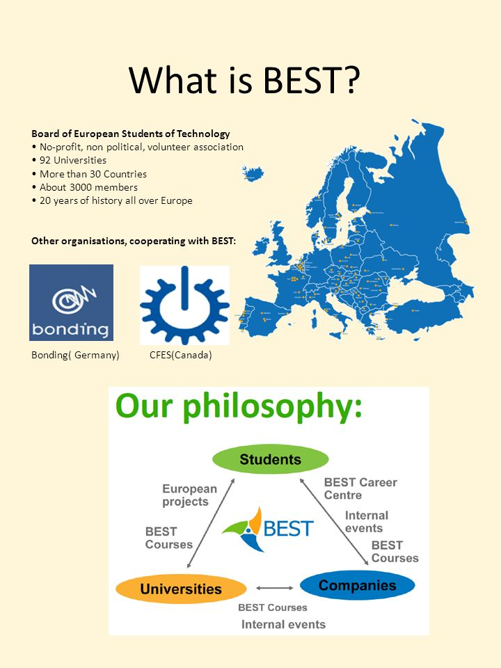 What is BEST Board of European Students of Technology