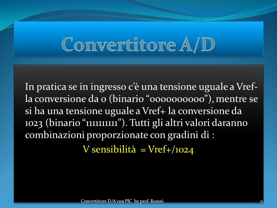 Convertitore D/A con PIC by prof. Romei Michele