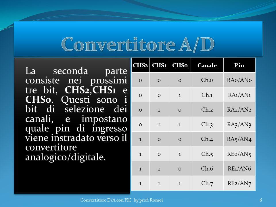 Convertitore A/D CHS2 CHS1 CHS0 Canale Pin Ch.0 RA0/AN0 1 Ch.1 RA1/AN1