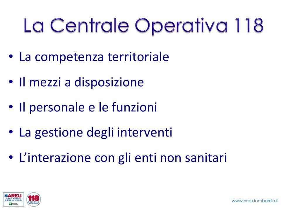 La Centrale Operativa 118 La competenza territoriale