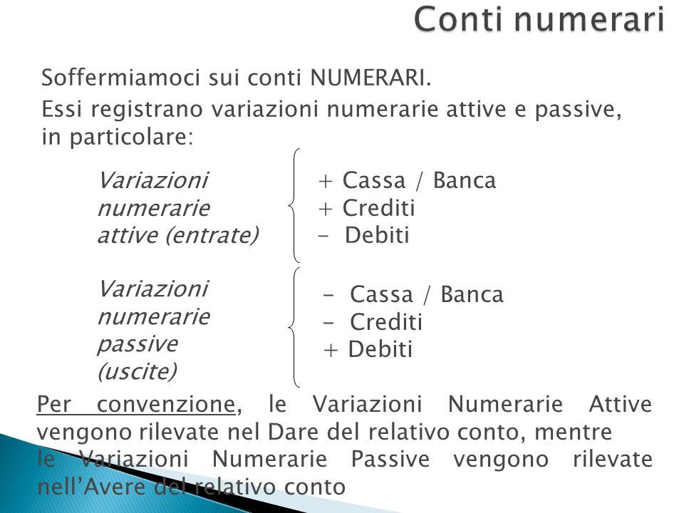 Conti numerari Soffermiamoci sui conti NUMERARI. Essi registrano variazioni numerarie attive e passive, in particolare: