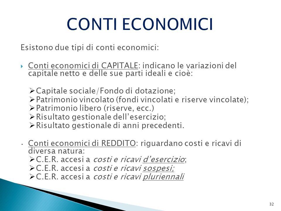 CONTI ECONOMICI Esistono due tipi di conti economici: