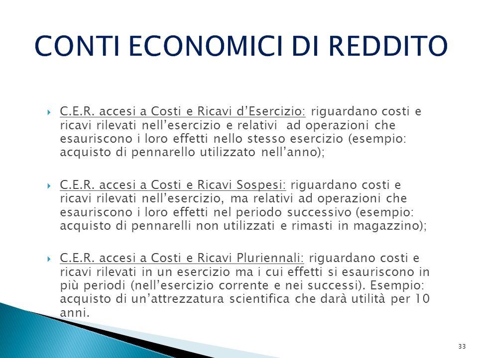 CONTI ECONOMICI DI REDDITO