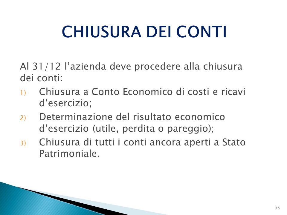 CHIUSURA DEI CONTI Al 31/12 l'azienda deve procedere alla chiusura dei conti: Chiusura a Conto Economico di costi e ricavi d'esercizio;