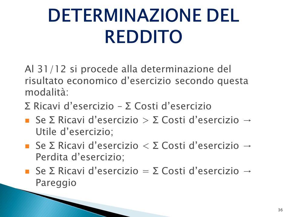 DETERMINAZIONE DEL REDDITO