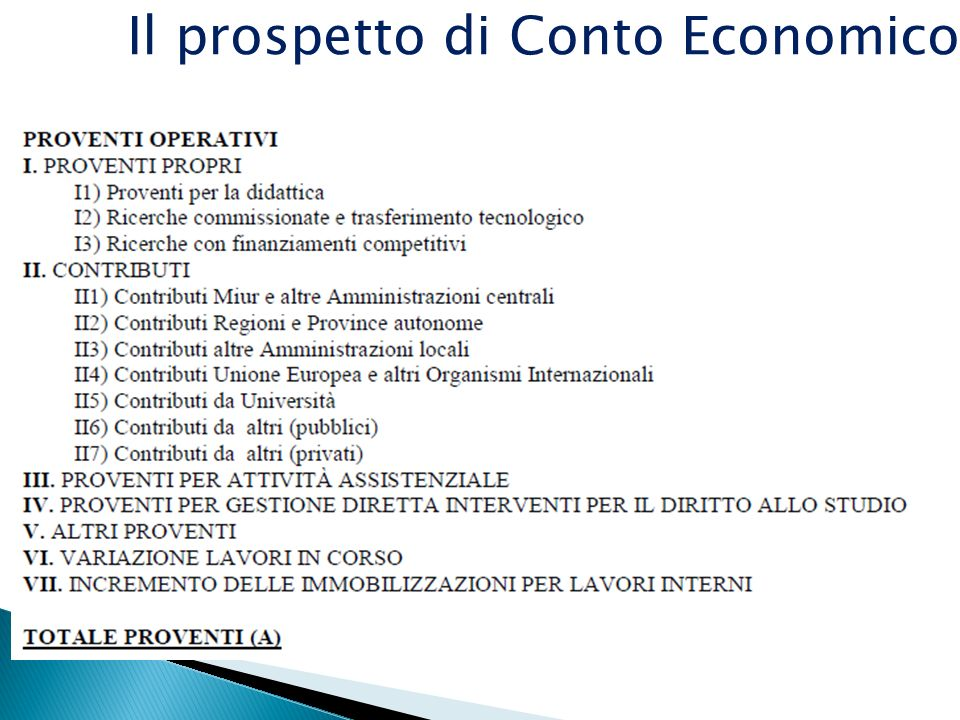 Il prospetto di Conto Economico