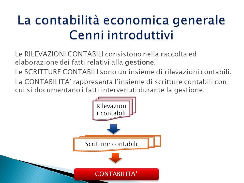 La contabilità economica generale Cenni introduttivi
