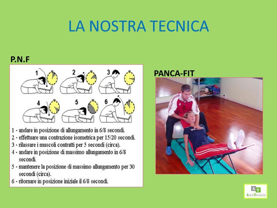 LA NOSTRA TECNICA P.N.F PANCA-FIT