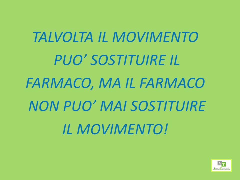 TALVOLTA IL MOVIMENTO PUO' SOSTITUIRE IL FARMACO, MA IL FARMACO NON PUO' MAI SOSTITUIRE IL MOVIMENTO!