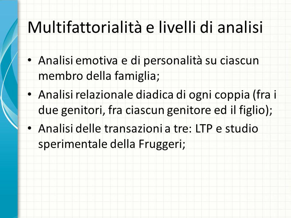 Multifattorialità e livelli di analisi