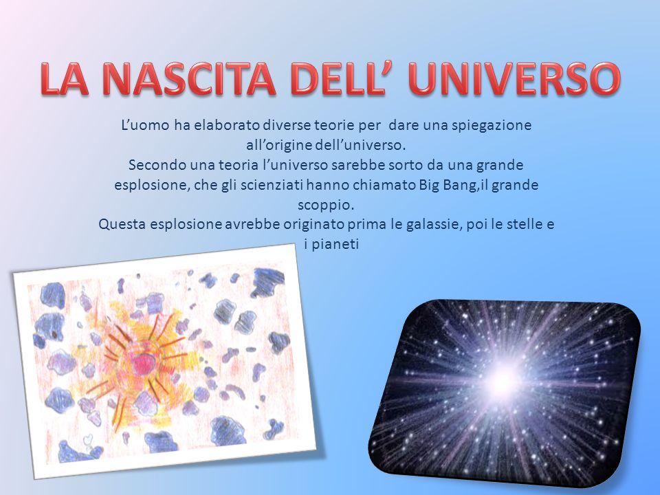 LA NASCITA DELL' UNIVERSO